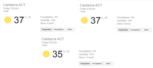 Canberra Heatwave 20th December 2013