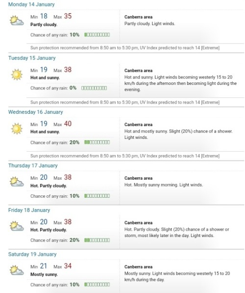 canberra weather forecast bom summer heatwave from 14th january 2019